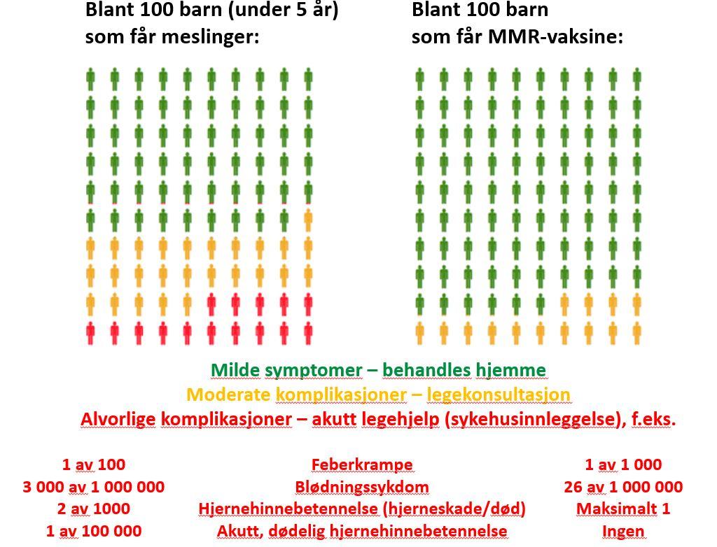 Vaksinestatistikk