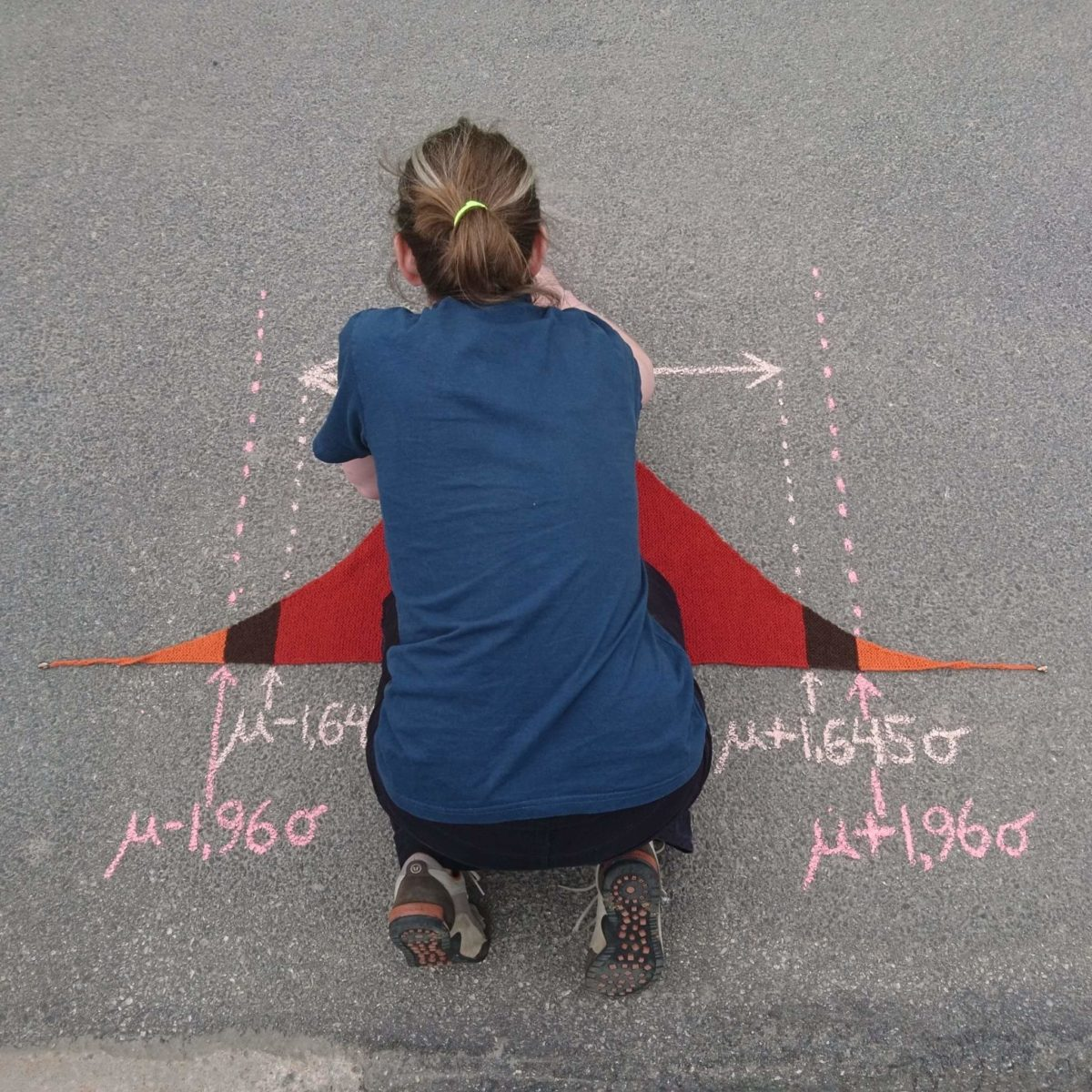 Gatekritt og normalfordeling