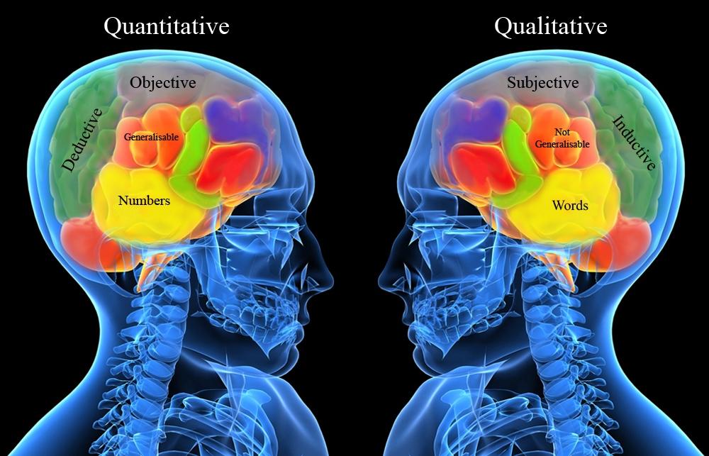 Kvalitativt eller kvantitativt